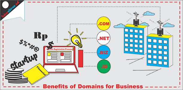 Pentingnya Domain sebagai Sarana Vital Bisnis Masa Kini
